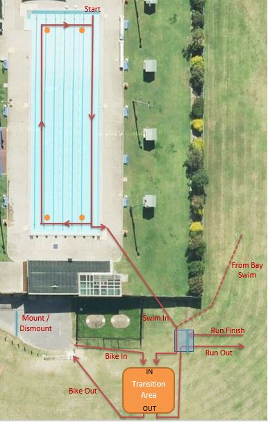 swim-course-and-transition